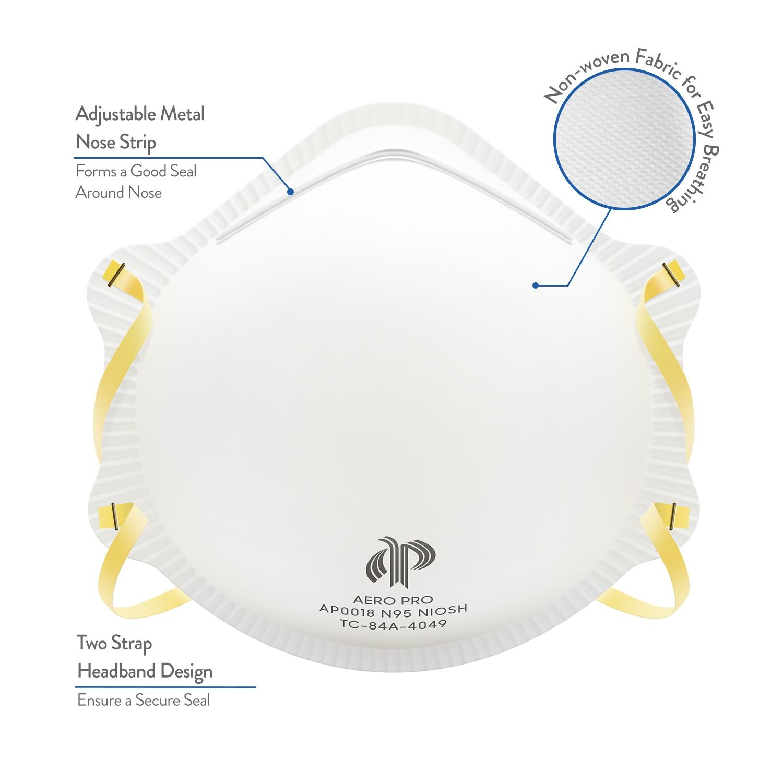 30-Pack N95 Respirator (NIOSH), FDA 510K Cleared Surgical Respirator Mask, Medical Grade Disposable Particulate Filtering Respirator (30 Count)